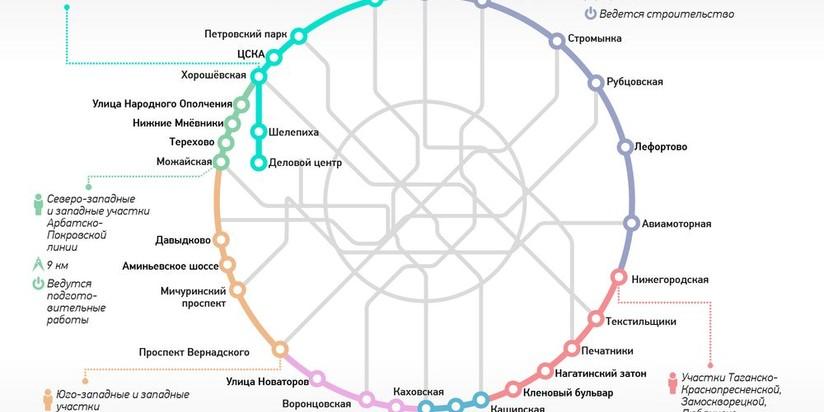 Стартовало строительство станции огромного кольца метро «Воронцовская»